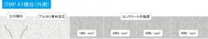 ITMP(非破壊検査用モデル)